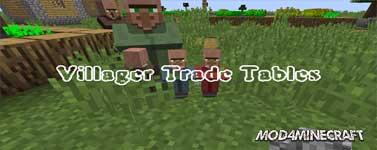 Villager Trade Tables Mod 1.12.2/1.11.2/1.10.2